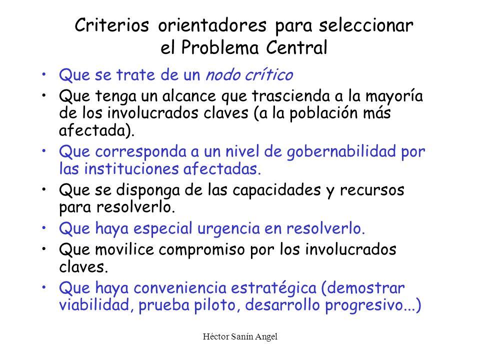 Criterios orientadores para seleccionar el Problema Central