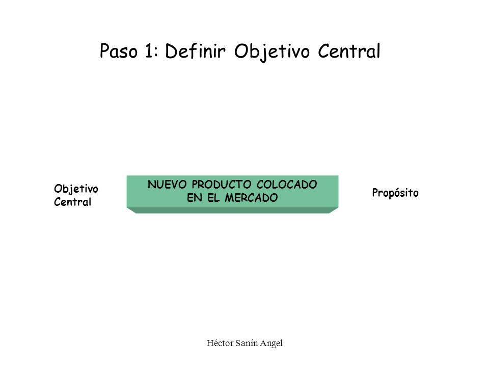 Paso 1: Definir Objetivo Central