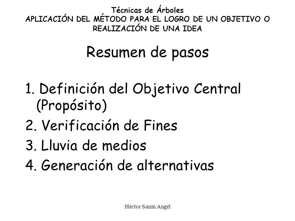 Resumen de pasos 1. Definición del Objetivo Central (Propósito)