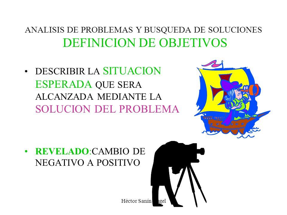 ANALISIS DE PROBLEMAS Y BUSQUEDA DE SOLUCIONES DEFINICION DE OBJETIVOS