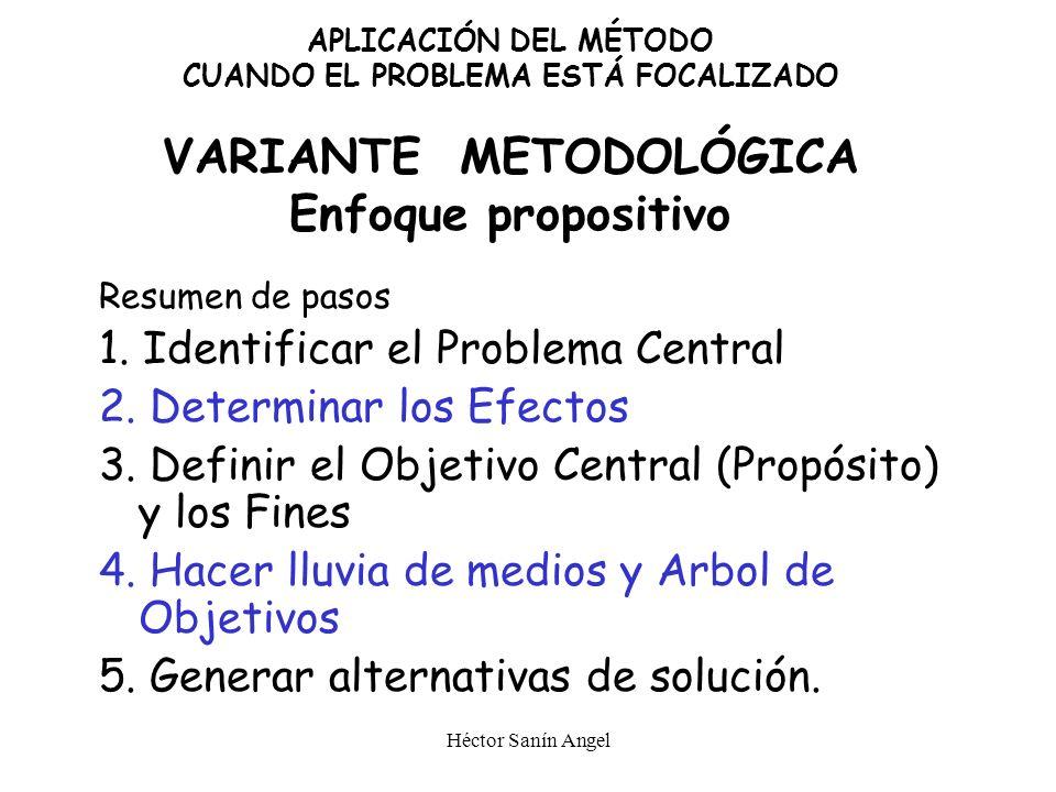 1. Identificar el Problema Central 2. Determinar los Efectos