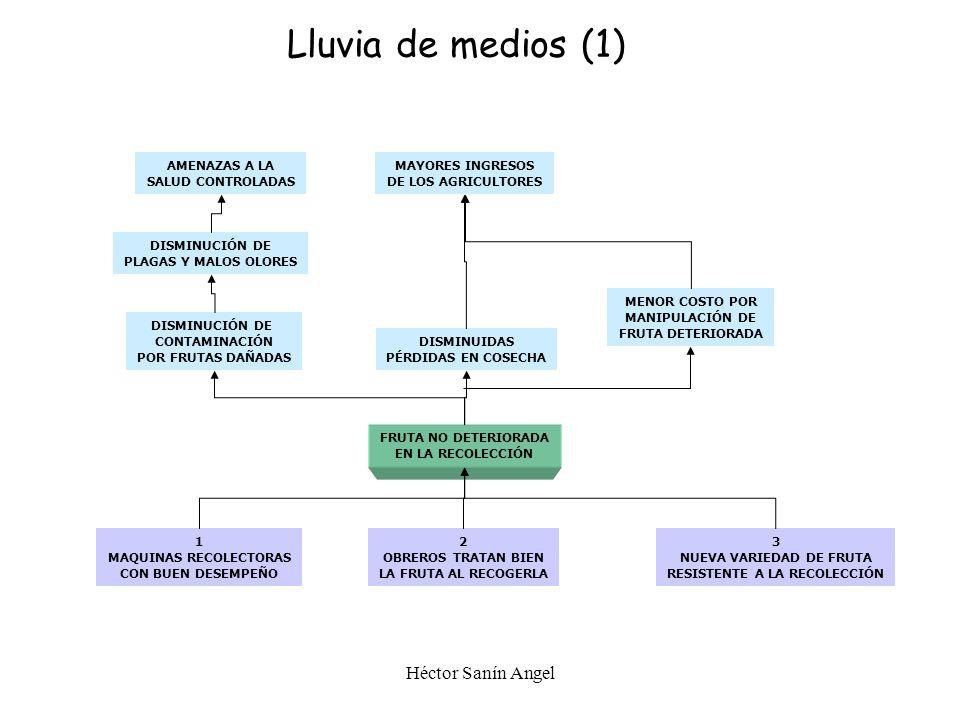 Lluvia de medios (1) Héctor Sanín Angel AMENAZAS A LA