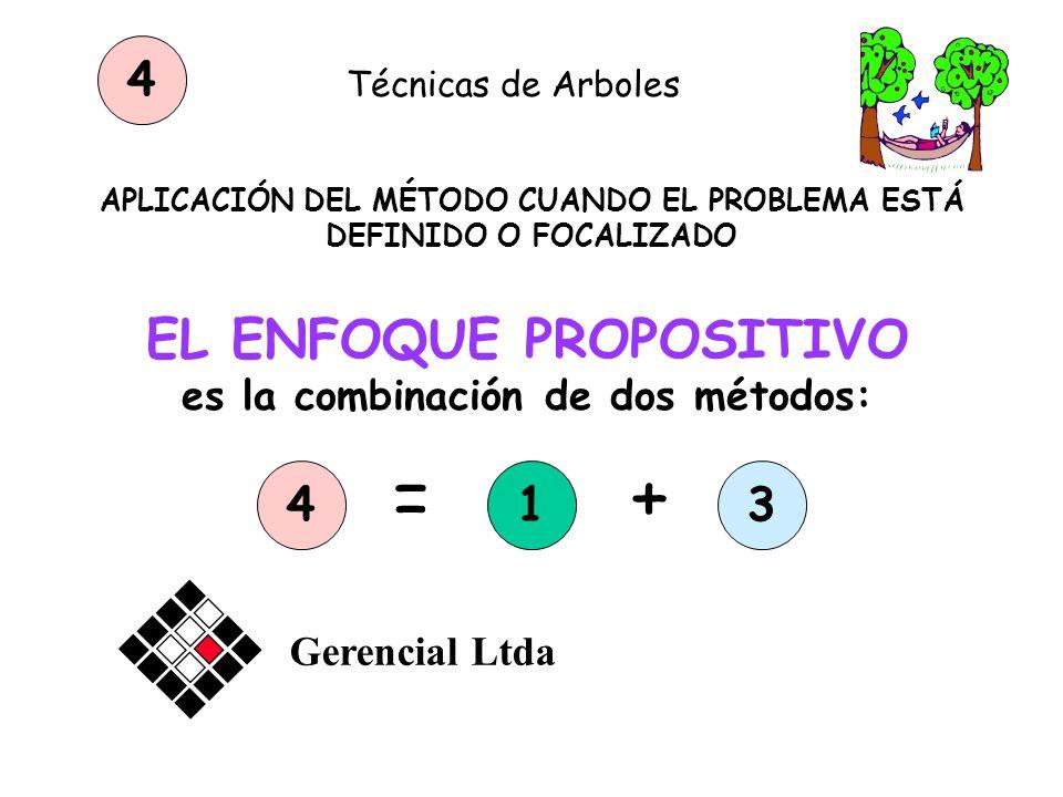 = + EL ENFOQUE PROPOSITIVO 4 1 4 3 es la combinación de dos métodos: