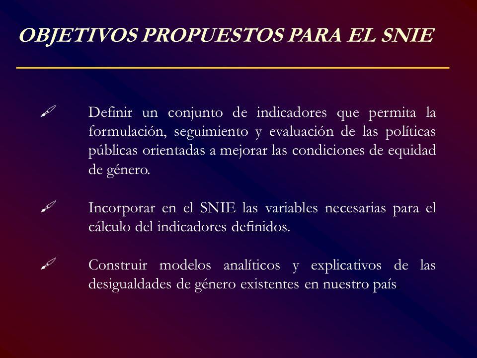 OBJETIVOS PROPUESTOS PARA EL SNIE