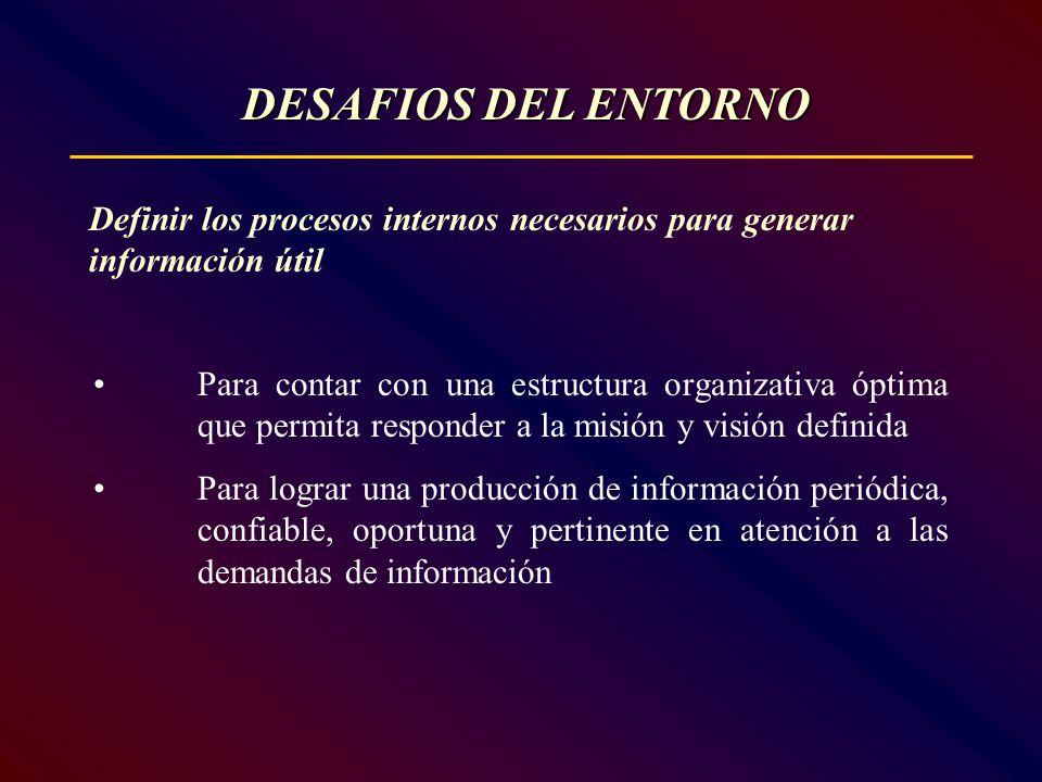 DESAFIOS DEL ENTORNO Definir los procesos internos necesarios para generar información útil.