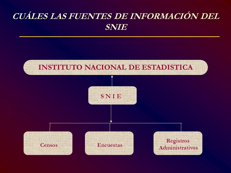 CUÁLES LAS FUENTES DE INFORMACIÓN DEL SNIE