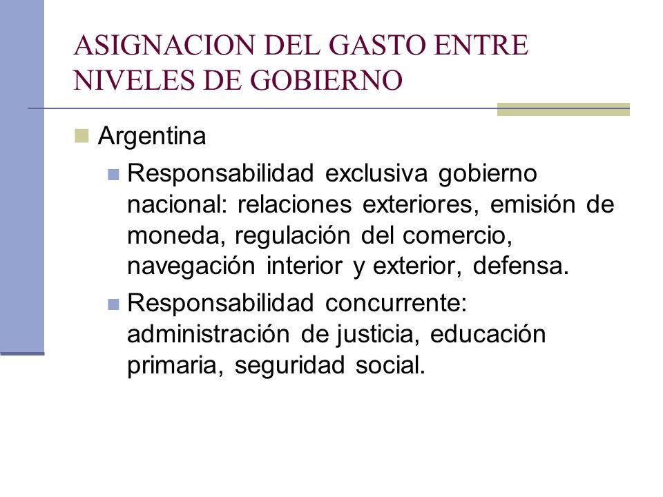 ASIGNACION DEL GASTO ENTRE NIVELES DE GOBIERNO