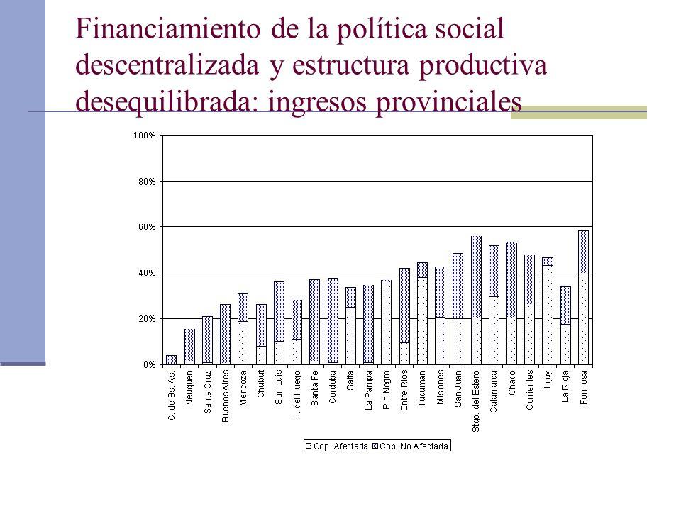 Financiamiento de la política social descentralizada y estructura productiva desequilibrada: ingresos provinciales