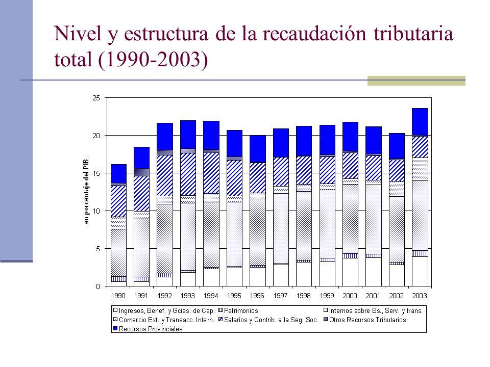 Nivel y estructura de la recaudación tributaria total (1990-2003)
