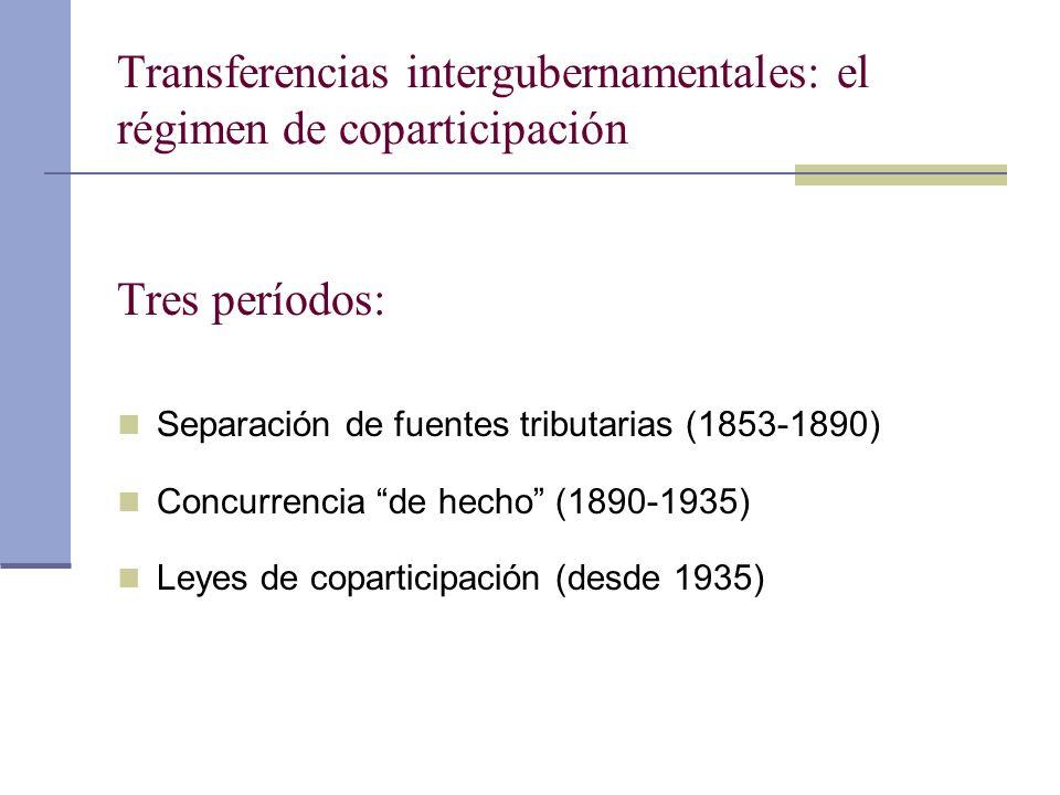 Transferencias intergubernamentales: el régimen de coparticipación