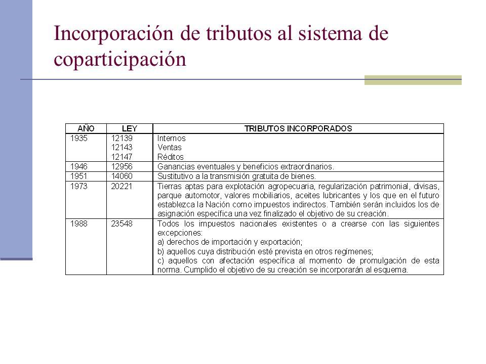 Incorporación de tributos al sistema de coparticipación