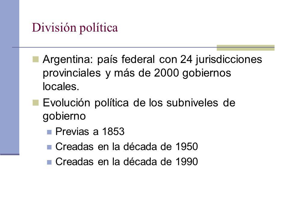 División política Argentina: país federal con 24 jurisdicciones provinciales y más de 2000 gobiernos locales.