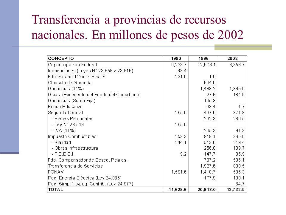 Transferencia a provincias de recursos nacionales