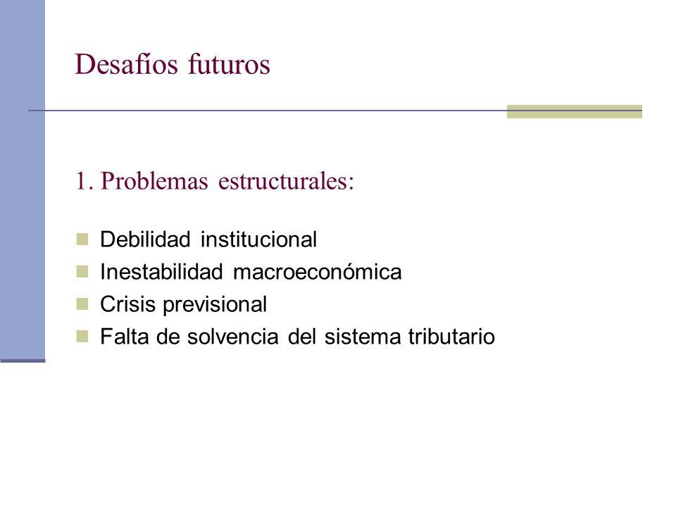 Desafíos futuros 1. Problemas estructurales: Debilidad institucional