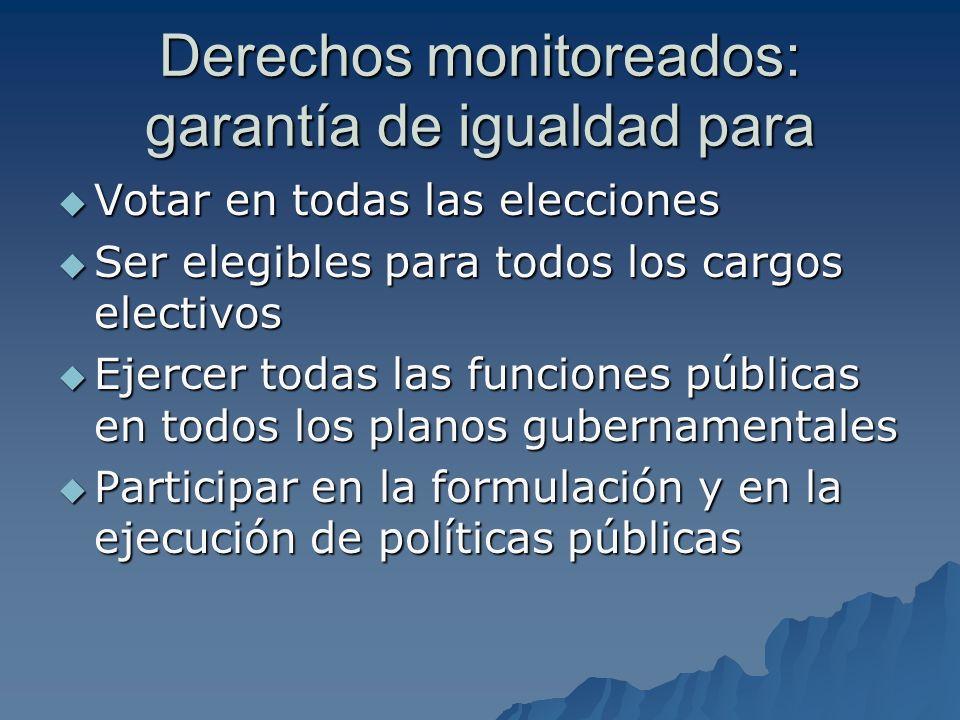 Derechos monitoreados: garantía de igualdad para