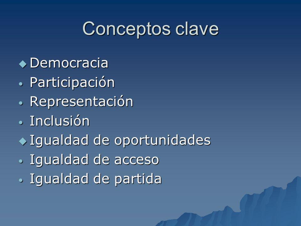 Conceptos clave Democracia Participación Representación Inclusión