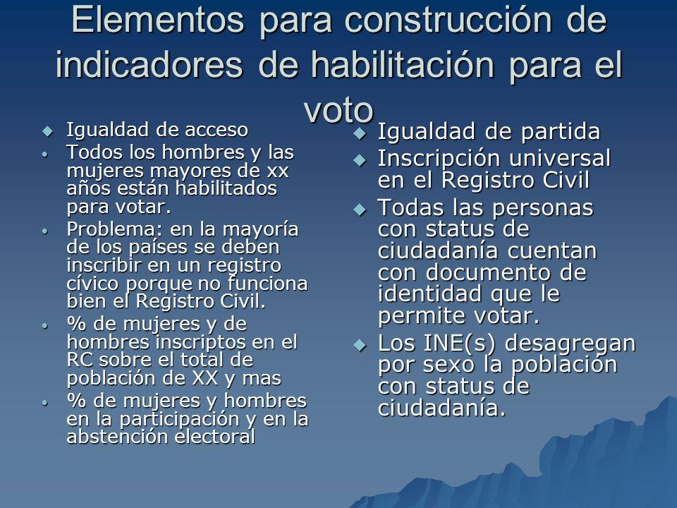 Elementos para construcción de indicadores de habilitación para el voto