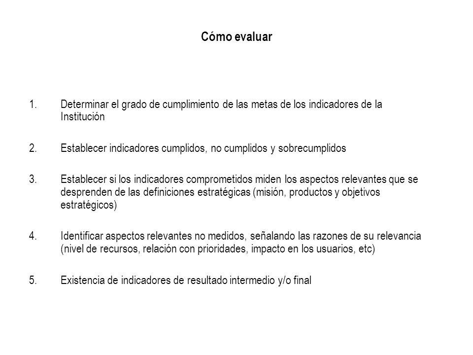 Cómo evaluar Determinar el grado de cumplimiento de las metas de los indicadores de la Institución.