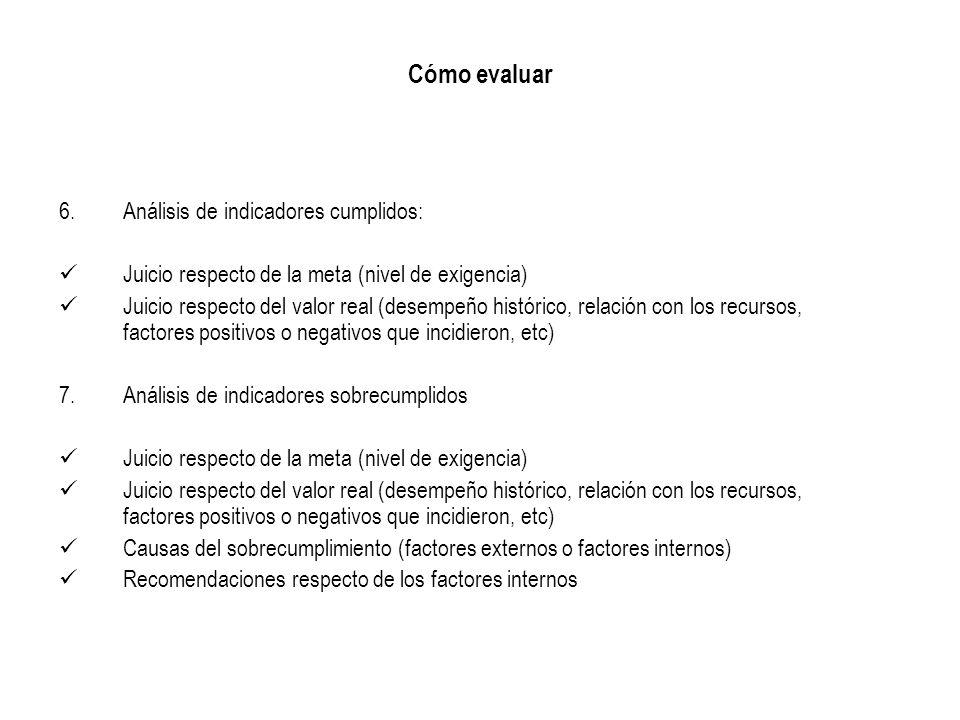 Cómo evaluar Análisis de indicadores cumplidos: