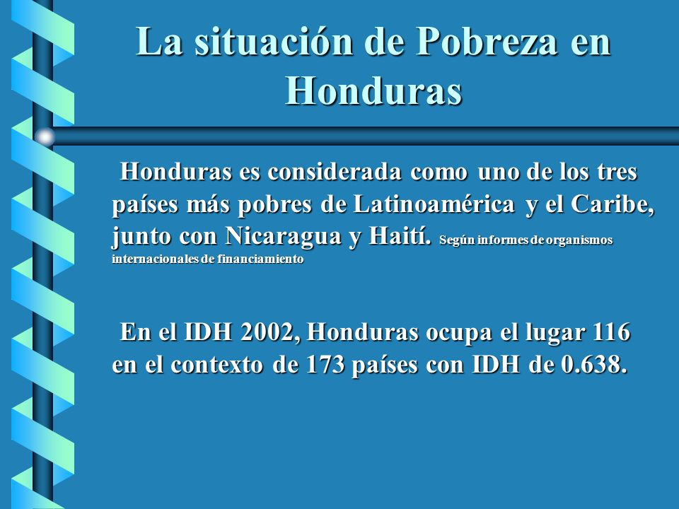 La situación de Pobreza en Honduras