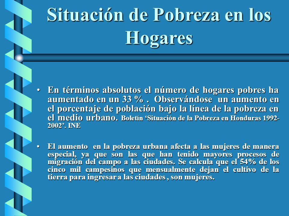 Situación de Pobreza en los Hogares