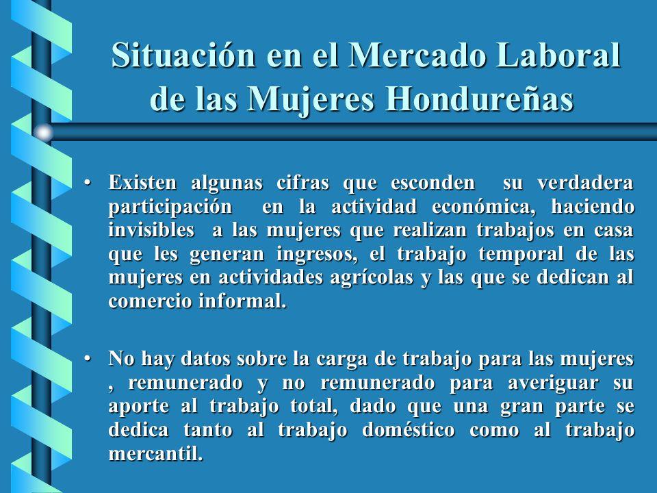 Situación en el Mercado Laboral de las Mujeres Hondureñas