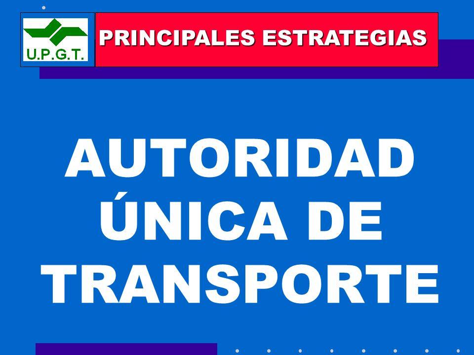 AUTORIDAD ÚNICA DE TRANSPORTE