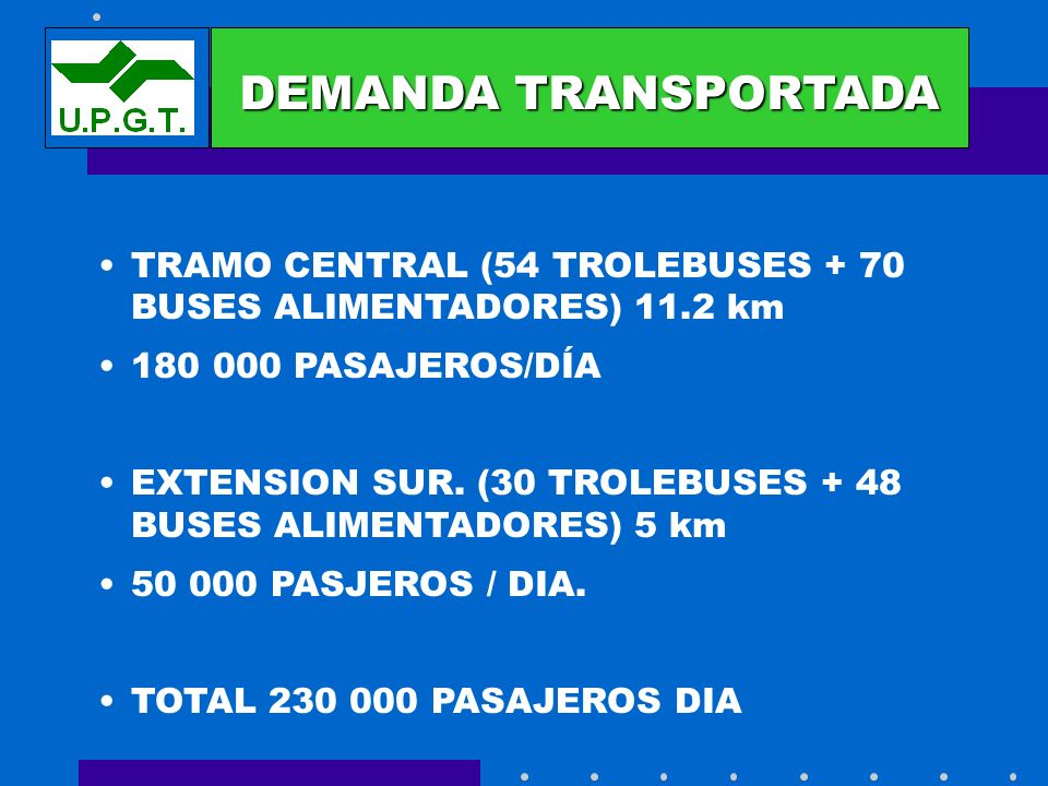 DEMANDA TRANSPORTADA CONVOYES. TRAMO CENTRAL (54 TROLEBUSES + 70 BUSES ALIMENTADORES) 11.2 km. 180 000 PASAJEROS/DÍA.
