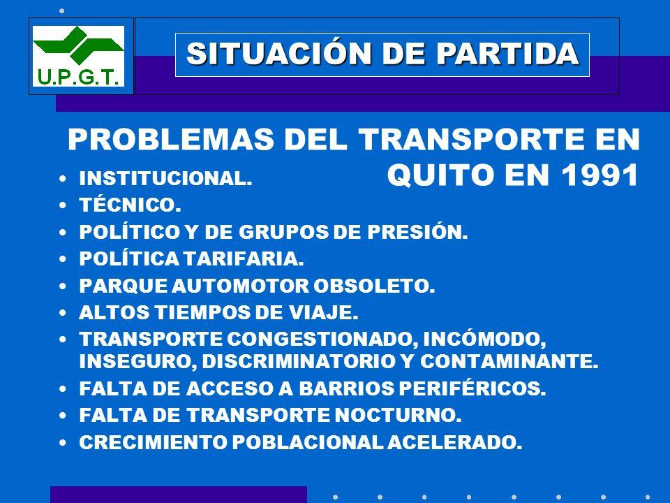 PROBLEMAS DEL TRANSPORTE EN QUITO EN 1991