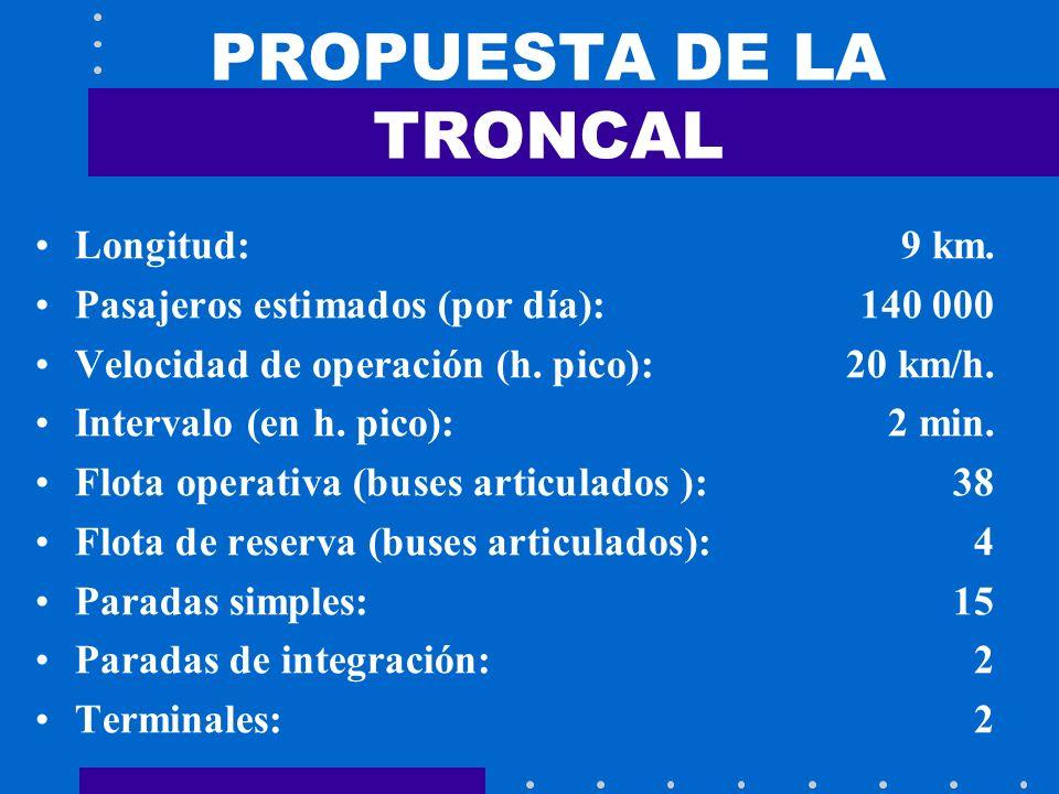 PROPUESTA DE LA TRONCAL