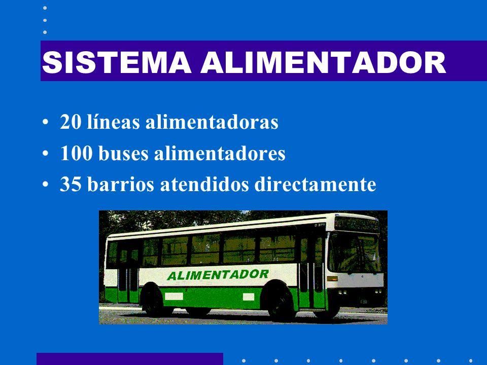 SISTEMA ALIMENTADOR 20 líneas alimentadoras 100 buses alimentadores