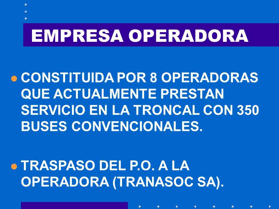 EMPRESA OPERADORA CONSTITUIDA POR 8 OPERADORAS QUE ACTUALMENTE PRESTAN SERVICIO EN LA TRONCAL CON 350 BUSES CONVENCIONALES.
