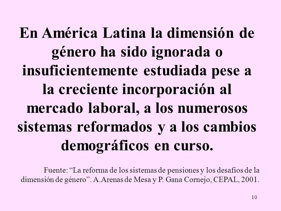En América Latina la dimensión de género ha sido ignorada o insuficientemente estudiada pese a la creciente incorporación al mercado laboral, a los numerosos sistemas reformados y a los cambios demográficos en curso.