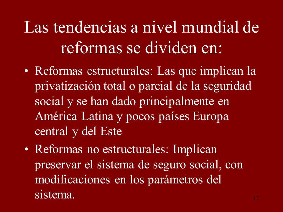 Las tendencias a nivel mundial de reformas se dividen en: