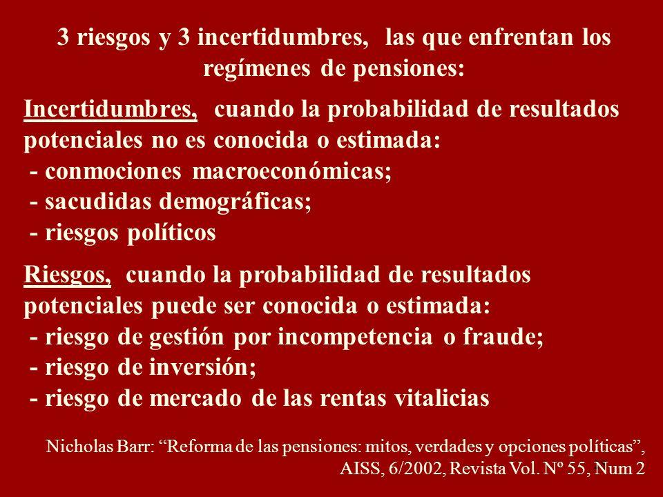 - conmociones macroeconómicas; - sacudidas demográficas;