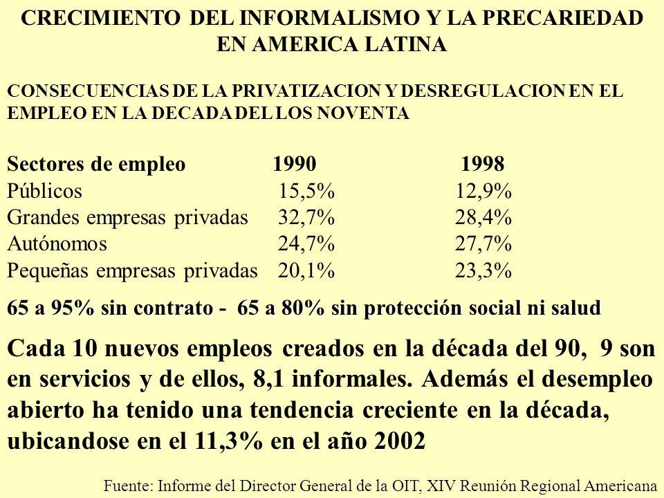 CRECIMIENTO DEL INFORMALISMO Y LA PRECARIEDAD EN AMERICA LATINA