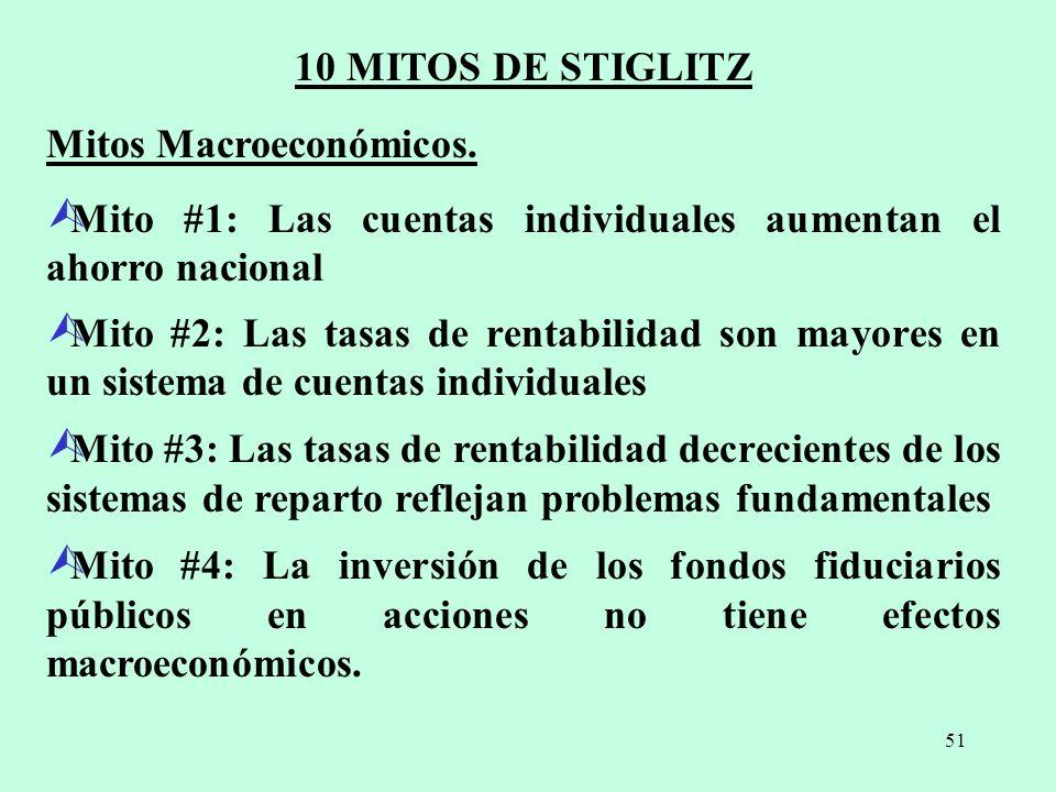 10 MITOS DE STIGLITZ Mitos Macroeconómicos. Mito #1: Las cuentas individuales aumentan el ahorro nacional.