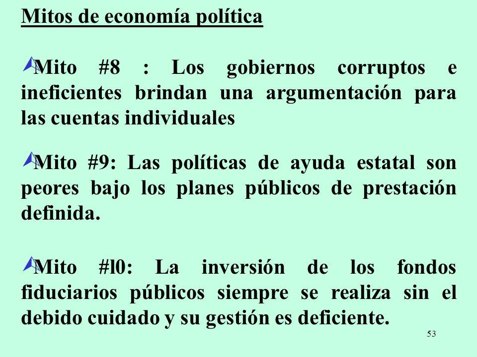 Mitos de economía política