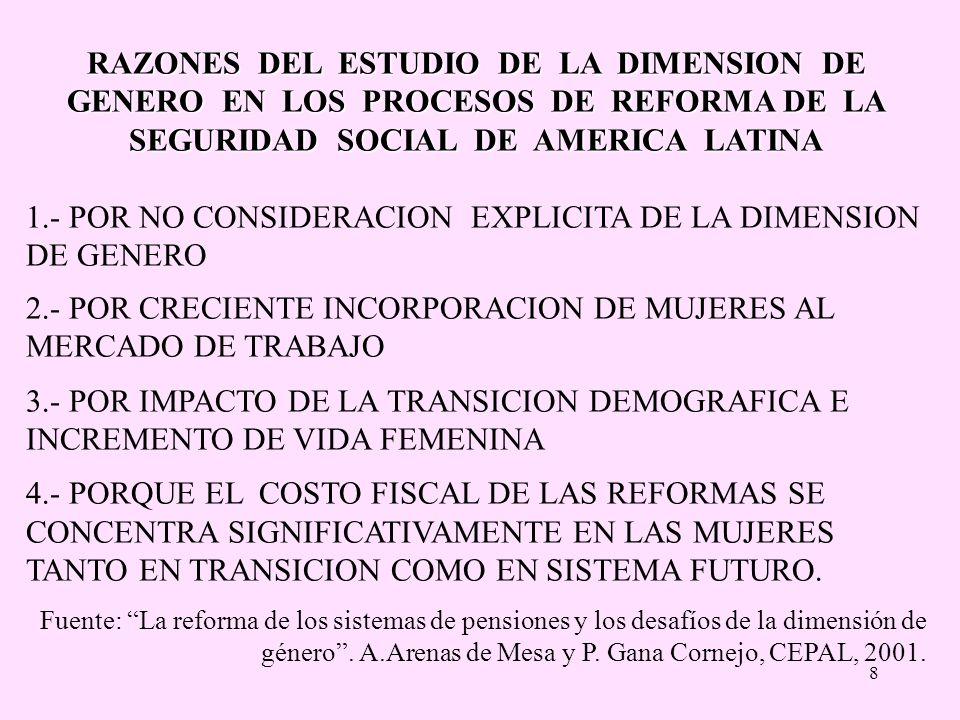 1.- POR NO CONSIDERACION EXPLICITA DE LA DIMENSION DE GENERO