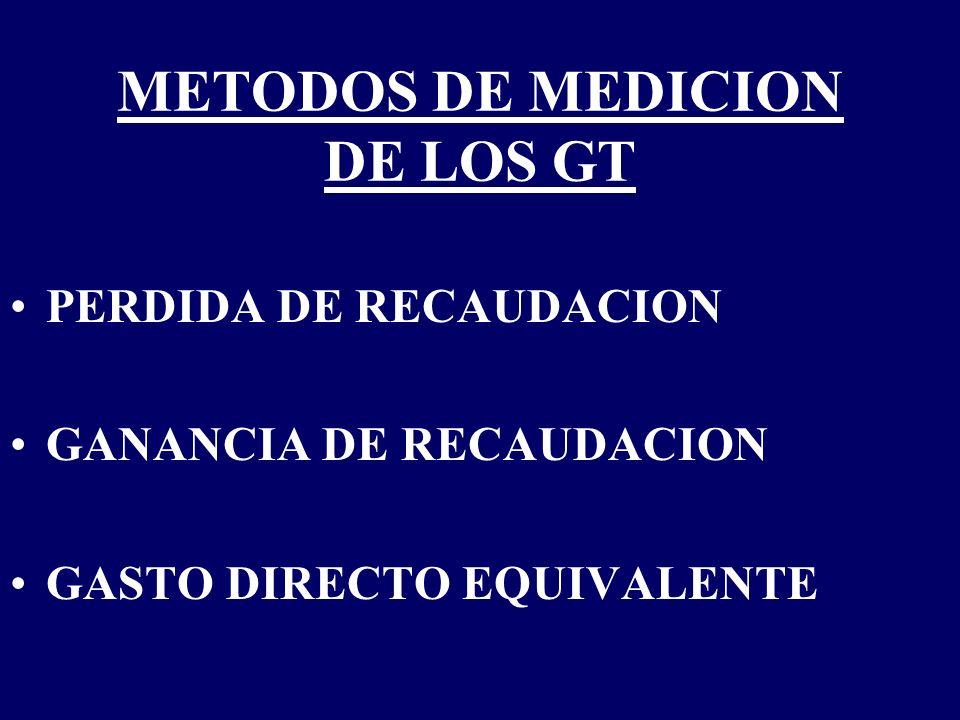 METODOS DE MEDICION DE LOS GT