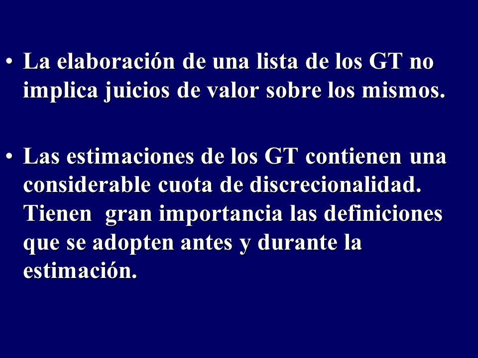 La elaboración de una lista de los GT no implica juicios de valor sobre los mismos.