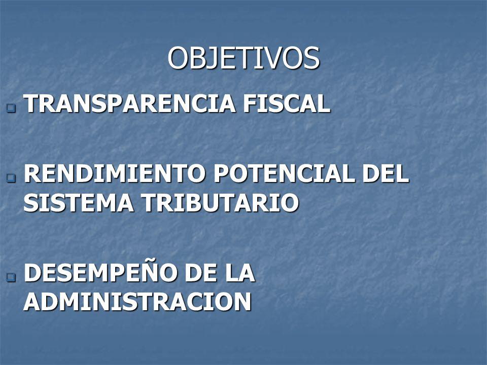 OBJETIVOS TRANSPARENCIA FISCAL