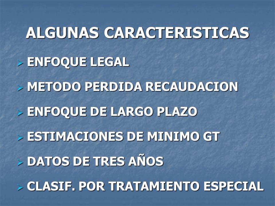 ALGUNAS CARACTERISTICAS