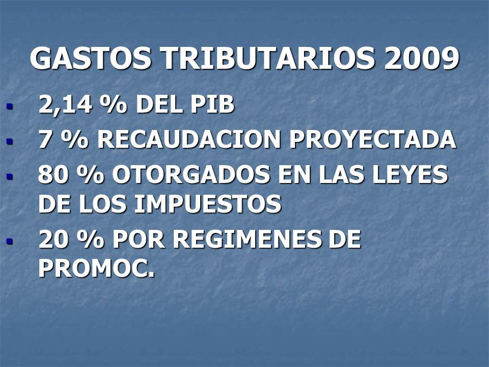 GASTOS TRIBUTARIOS 2009 2,14 % DEL PIB 7 % RECAUDACION PROYECTADA