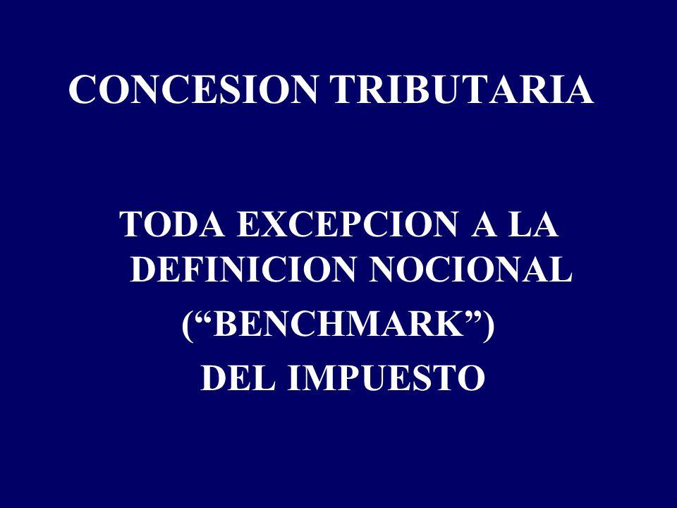 TODA EXCEPCION A LA DEFINICION NOCIONAL