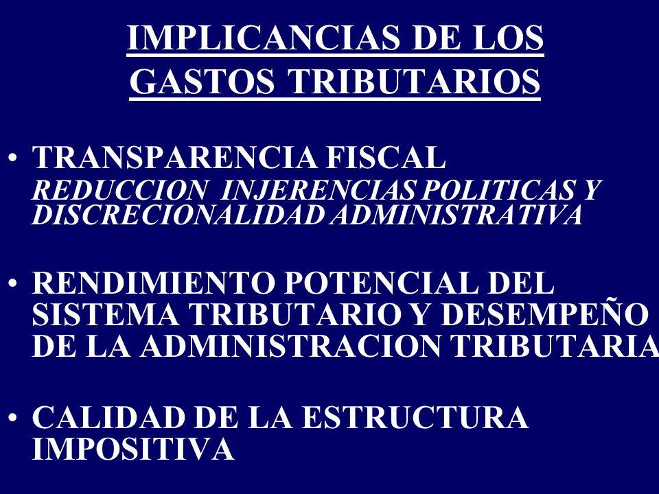 IMPLICANCIAS DE LOS GASTOS TRIBUTARIOS