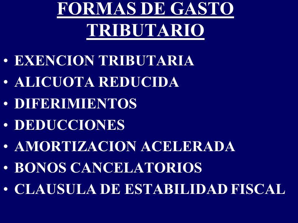 FORMAS DE GASTO TRIBUTARIO