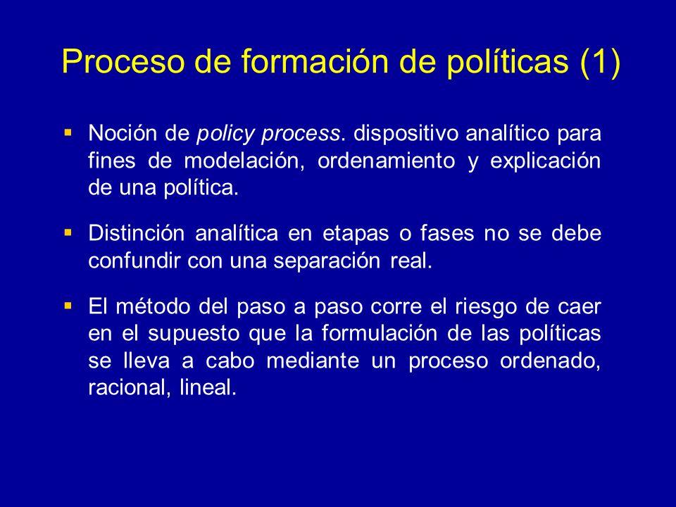 Proceso de formación de políticas (1)
