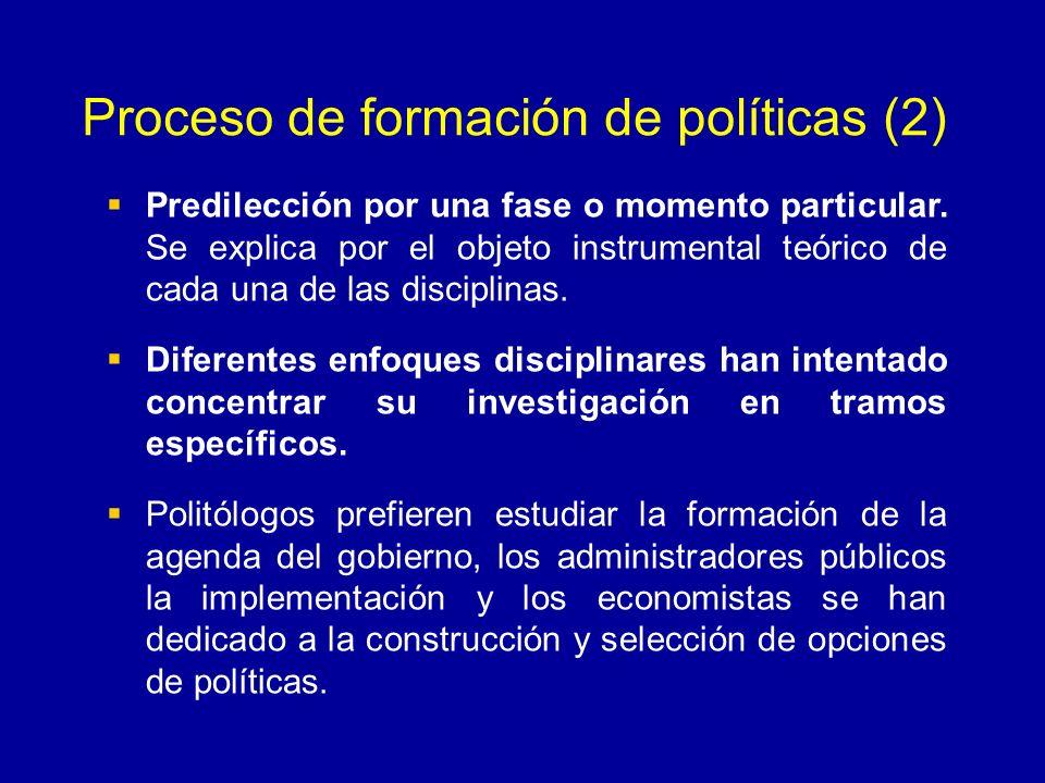 Proceso de formación de políticas (2)
