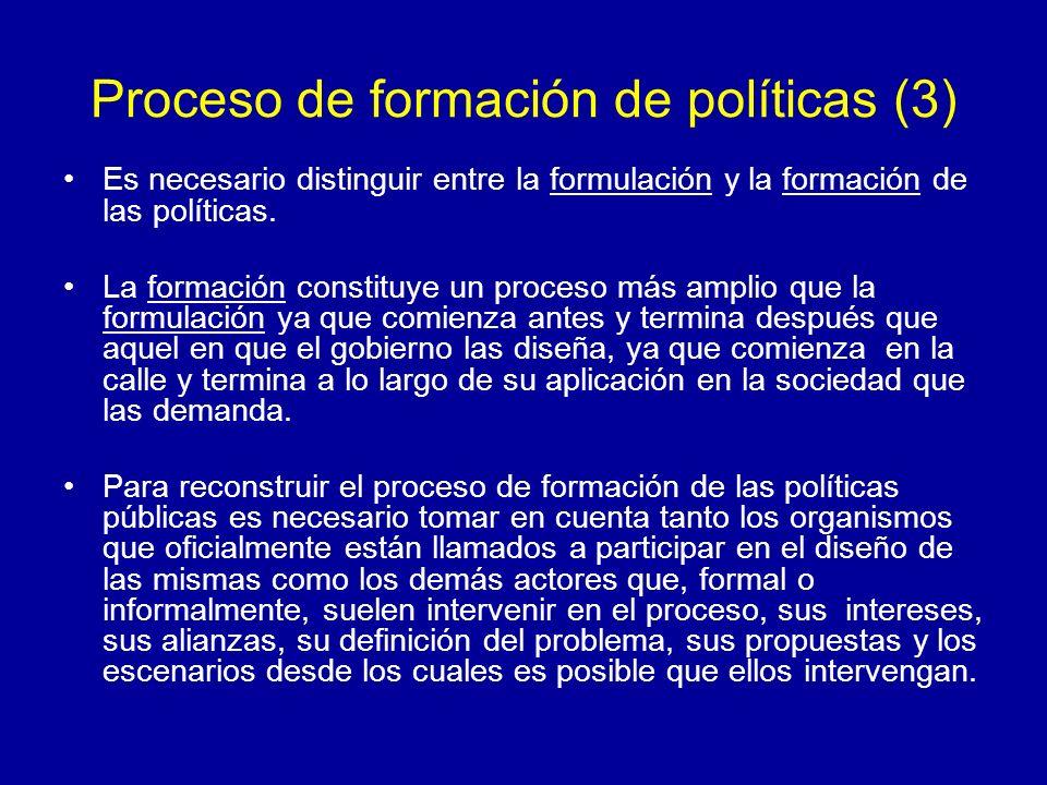Proceso de formación de políticas (3)